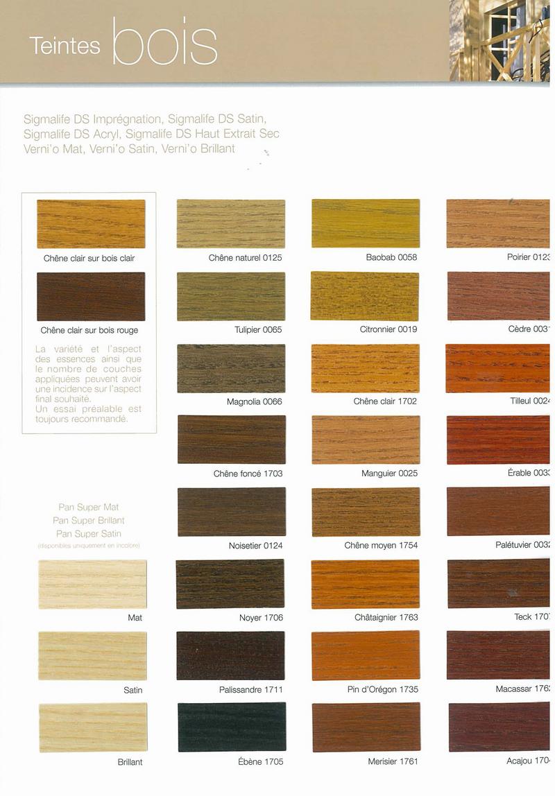 Les lasures resine de protection pour peinture for Peinture bois exterieur tollens