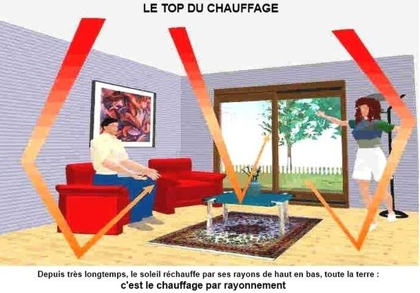 scer chauffage lectrique rayonnant en plafond pour r novation et neuf scer. Black Bedroom Furniture Sets. Home Design Ideas