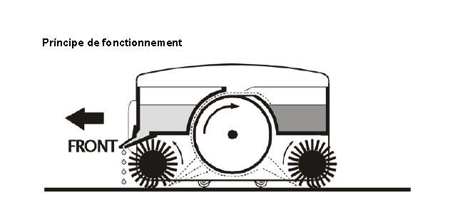 location machine pour nettoyage terrasse bois b a bois. Black Bedroom Furniture Sets. Home Design Ideas