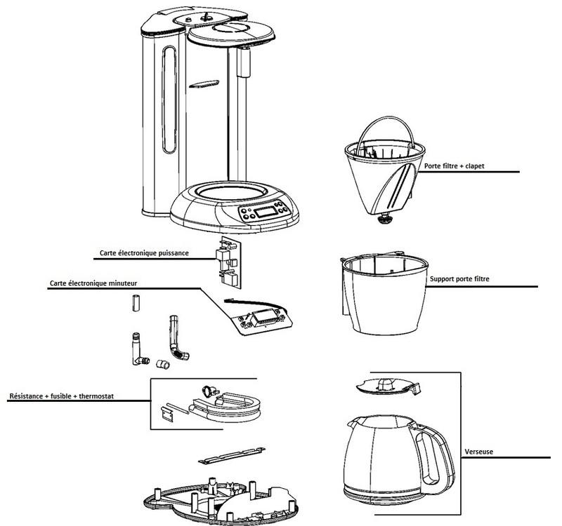 r sistance verseuse carte electronique cafeti re express seb cm425d31 mena isere service. Black Bedroom Furniture Sets. Home Design Ideas
