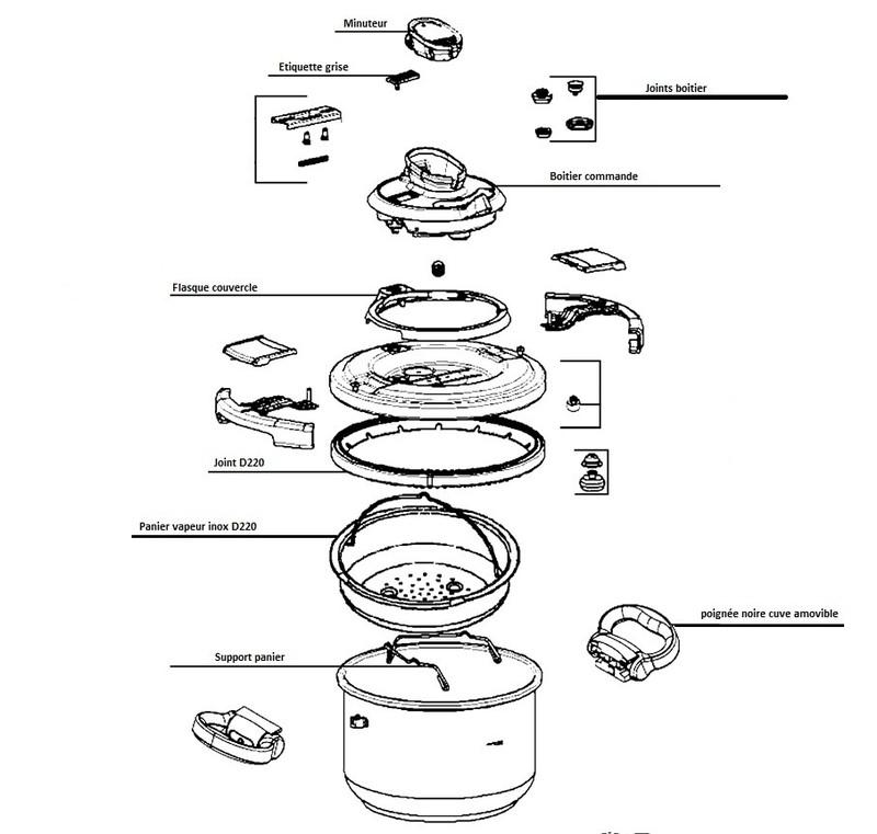 joint minuteur poignée module clipso chrono seb p4300708 p4301408