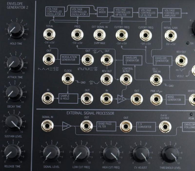 Synthétiseur Korg MS20-MINI-5 - Voir en grand
