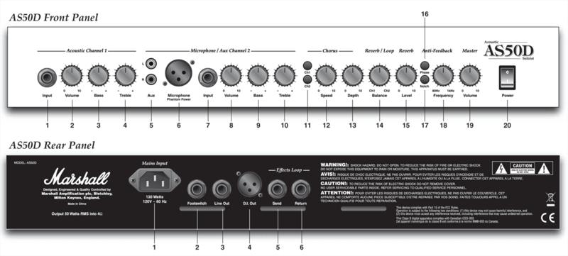 Amplis acoustiques MARSHALL AS50D-2 - Voir en grand