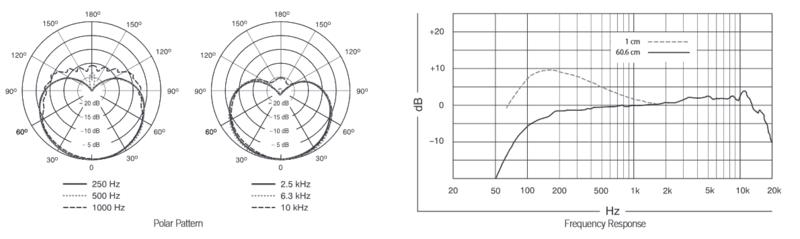 Micro Shure filaire BETA87A-2 - Voir en grand