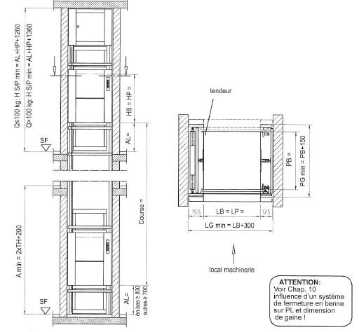 Dimension Ascenseur Hotel : Monte plats cÉvennes amÉnagements