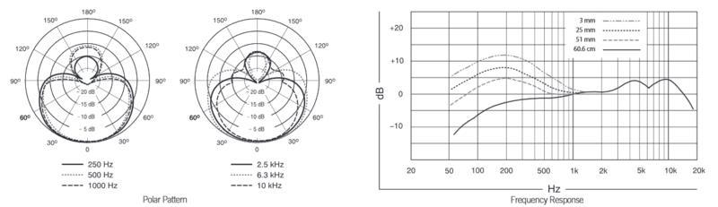 Micro Shure filaire BETA58A-2 - Voir en grand
