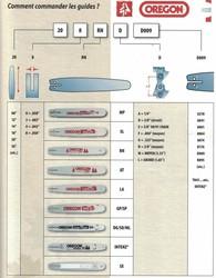 Identification guide OREGON disponible chez www.martin-motoculture.fr - Voir en grand
