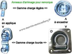 Anneaux d'amarrage pour remorque en vente sur www.martin-motoculture.fr - Voir en grand