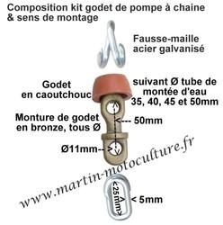 Détail du kit godet pour pompe à chaine à chapelet chez www.martin-motoculture.fr - Voir en grand