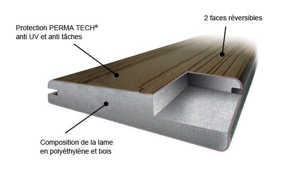 sanctuary terrasse en bois composite fiberon fiberdeck b a bois. Black Bedroom Furniture Sets. Home Design Ideas