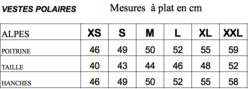 mesures polaires angel alpes.png