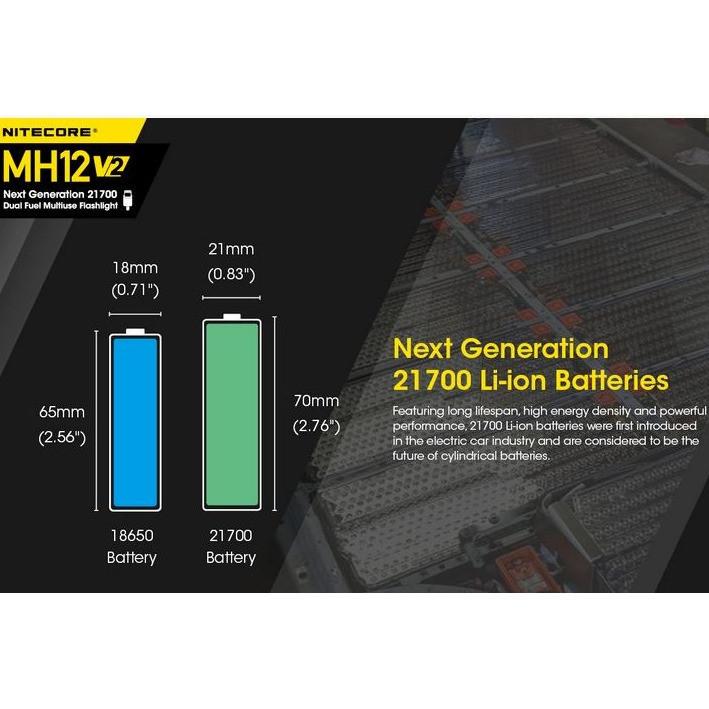 lampe mh12 v2 nitecore torche 1200 lumens 3 modes d'éclairage & strobe accu rechargeable package pa - Voir en grand