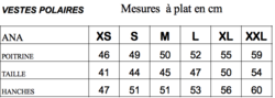 mesures polaires angel ana.png