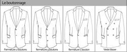 Les boutons pour les costumes personnalisés signé edith a grenoble