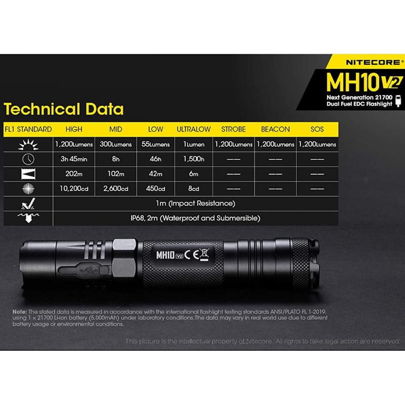lampe torche mh10v2 nitecore 1200 lumens clip ceinture étui composite recharge sur corps de la lampe - Voir en grand