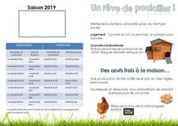 date livraison poule MAFRA Point Vert dans les Vosges - Voir en grand