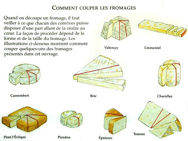 Comment couper les fromages au bouton d 39 or fromager affineur fromages au lait cru - Comment couper des videos ...