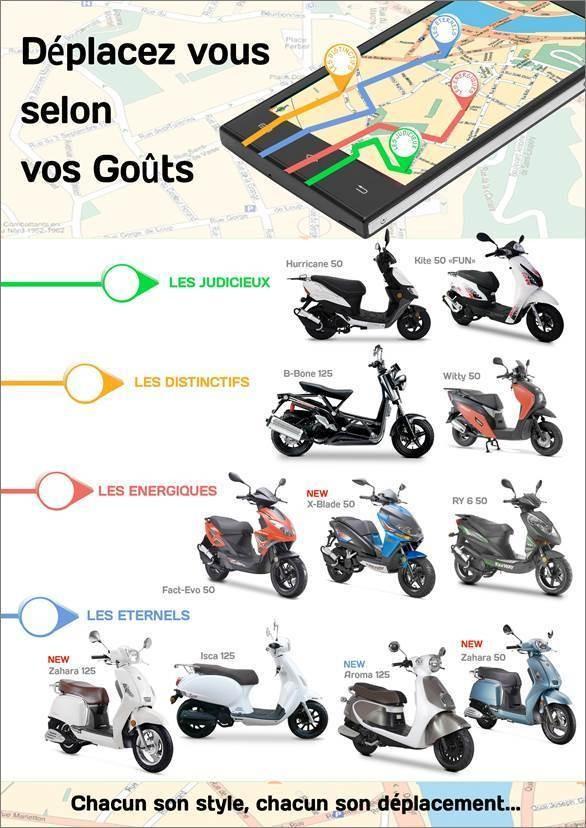 Nos scooters - Voir en grand